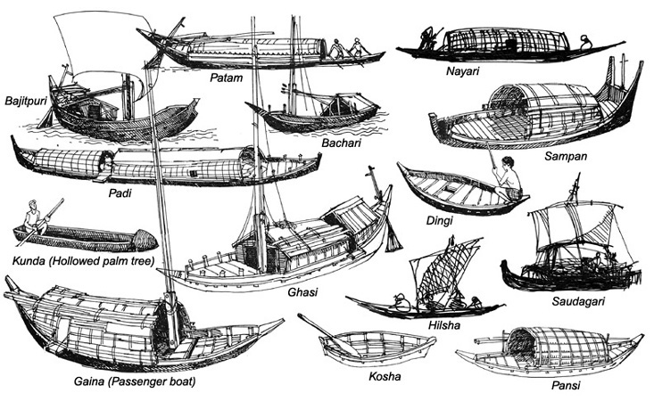 exemples-bateaux-traditionnels-bangladesh-second-travel-6